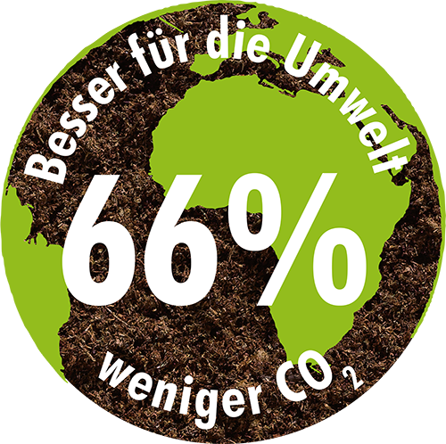 Kleeschulte Erden - 66% weniger CO2